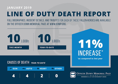 End Of Watch Report January 2019